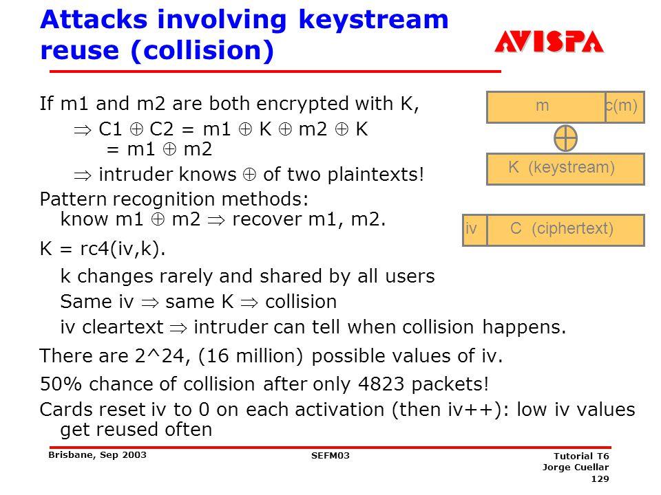 129 SEFM03 Tutorial T6 Jorge Cuellar Brisbane, Sep 2003 Attacks involving keystream reuse (collision) If m1 and m2 are both encrypted with K, C1 C2 =