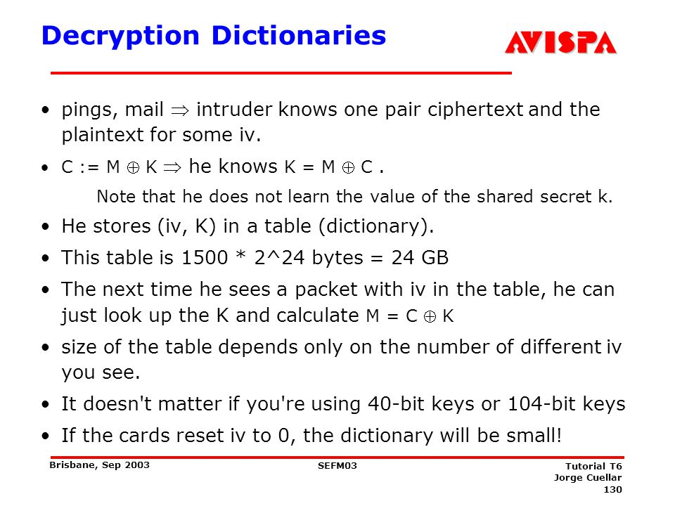 130 SEFM03 Tutorial T6 Jorge Cuellar Brisbane, Sep 2003 Decryption Dictionaries pings, mail intruder knows one pair ciphertext and the plaintext for s
