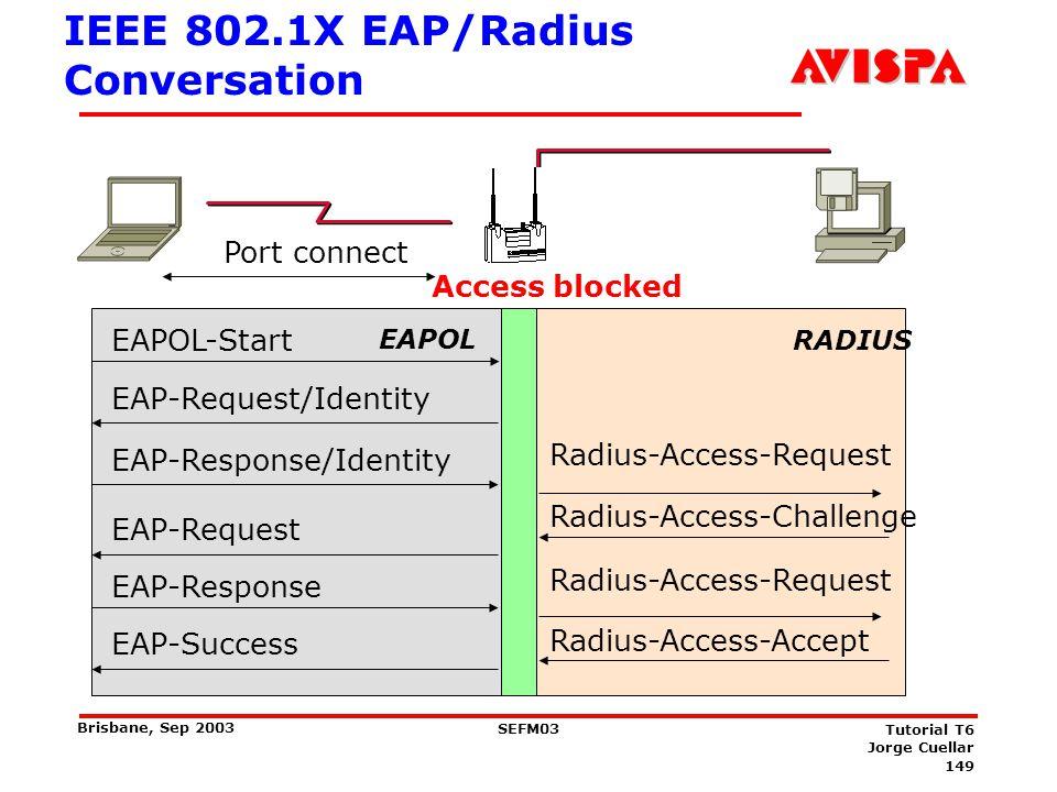 149 SEFM03 Tutorial T6 Jorge Cuellar Brisbane, Sep 2003 IEEE 802.1X EAP/Radius Conversation EAPOL-Start EAP-Response/Identity Radius-Access-Challenge