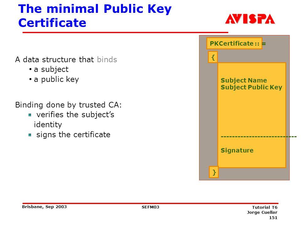 151 SEFM03 Tutorial T6 Jorge Cuellar Brisbane, Sep 2003 The minimal Public Key Certificate A data structure that binds a subject a public key PKCertif
