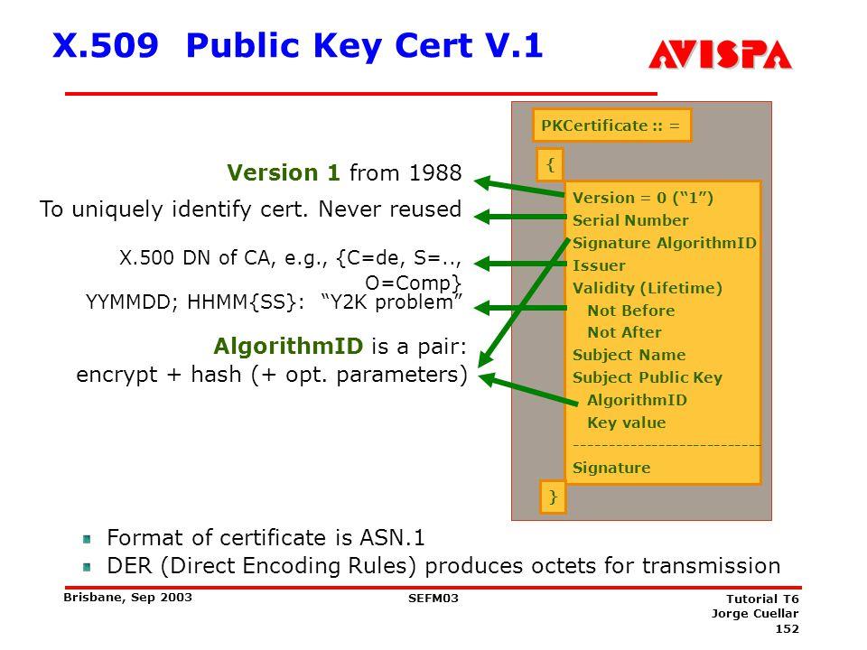 152 SEFM03 Tutorial T6 Jorge Cuellar Brisbane, Sep 2003 X.509 Public Key Cert V.1 PKCertificate :: = { Version = 0 (1) Serial Number Signature Algorit