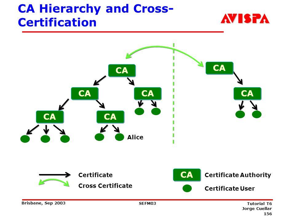 156 SEFM03 Tutorial T6 Jorge Cuellar Brisbane, Sep 2003 CA Hierarchy and Cross- Certification Cross Certificate Alice Certificate Authority Certificat
