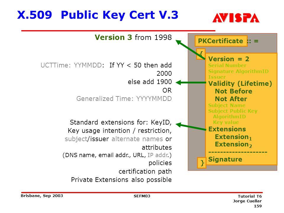 159 SEFM03 Tutorial T6 Jorge Cuellar Brisbane, Sep 2003 X.509 Public Key Cert V.3 PKCertificate :: = { Version = 2 Serial Number Signature AlgorithmID