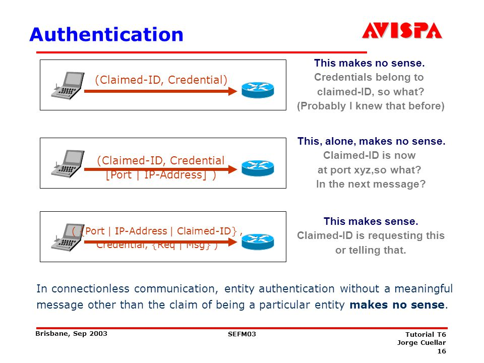 16 SEFM03 Tutorial T6 Jorge Cuellar Brisbane, Sep 2003 Authentication (Claimed-ID, Credential) This makes no sense. Credentials belong to claimed-ID,