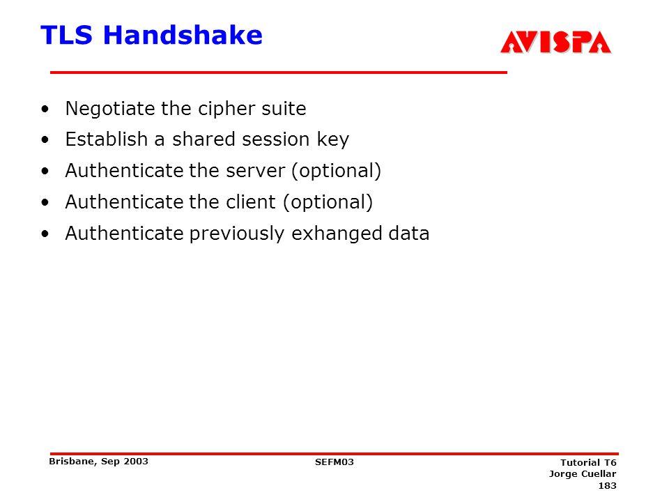 183 SEFM03 Tutorial T6 Jorge Cuellar Brisbane, Sep 2003 TLS Handshake Negotiate the cipher suite Establish a shared session key Authenticate the serve