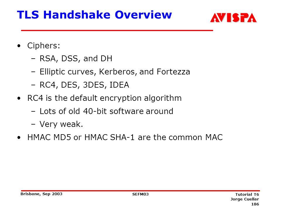 186 SEFM03 Tutorial T6 Jorge Cuellar Brisbane, Sep 2003 TLS Handshake Overview Ciphers: –RSA, DSS, and DH –Elliptic curves, Kerberos, and Fortezza –RC