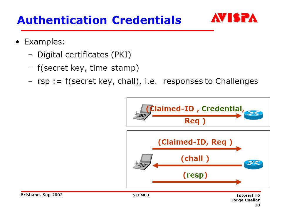 18 SEFM03 Tutorial T6 Jorge Cuellar Brisbane, Sep 2003 Authentication Credentials Examples: – Digital certificates (PKI) – f(secret key, time-stamp) –