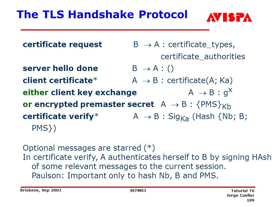 189 SEFM03 Tutorial T6 Jorge Cuellar Brisbane, Sep 2003 The TLS Handshake Protocol certificate requestB A : certificate_types, certificate_authorities