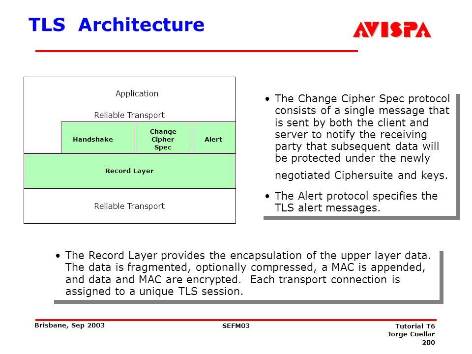 200 SEFM03 Tutorial T6 Jorge Cuellar Brisbane, Sep 2003 HandshakeAlert Change Cipher Spec Application The Change Cipher Spec protocol consists of a si
