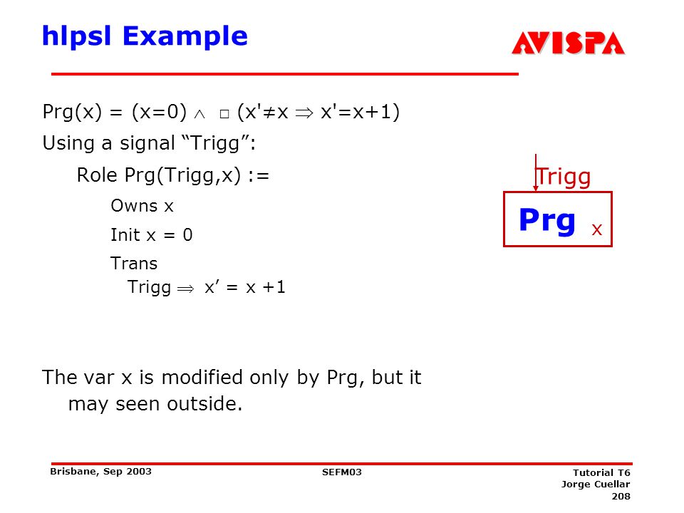 208 SEFM03 Tutorial T6 Jorge Cuellar Brisbane, Sep 2003 hlpsl Example Prg(x) = (x=0) (x'x x'=x+1) Using a signal Trigg: Role Prg(Trigg,x) := Owns x In