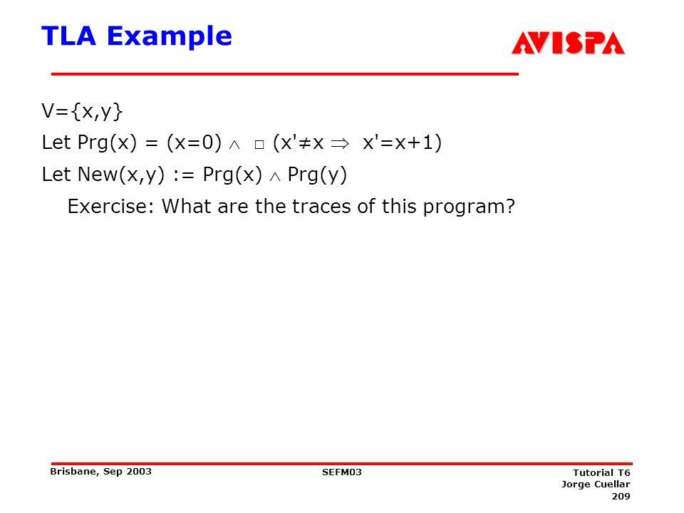 209 SEFM03 Tutorial T6 Jorge Cuellar Brisbane, Sep 2003 TLA Example V={x,y} Let Prg(x) = (x=0) (x'x x'=x+1) Let New(x,y) := Prg(x) Prg(y) Exercise: Wh