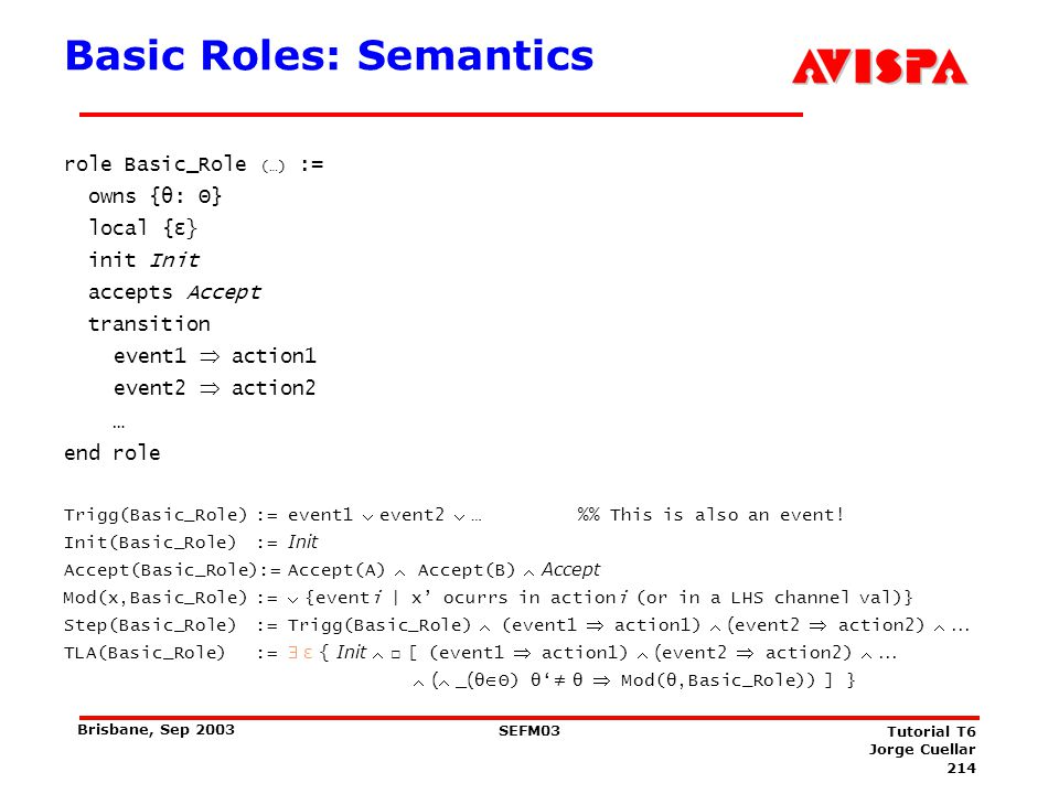 214 SEFM03 Tutorial T6 Jorge Cuellar Brisbane, Sep 2003 Basic Roles: Semantics role Basic_Role (…) := owns {θ: Θ} local { ε} init Init accepts Accept