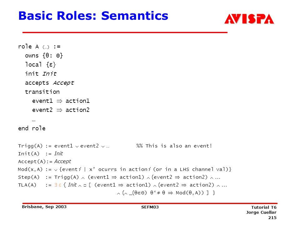 215 SEFM03 Tutorial T6 Jorge Cuellar Brisbane, Sep 2003 Basic Roles: Semantics role A (…) := owns {θ: Θ} local { ε} init Init accepts Accept transitio