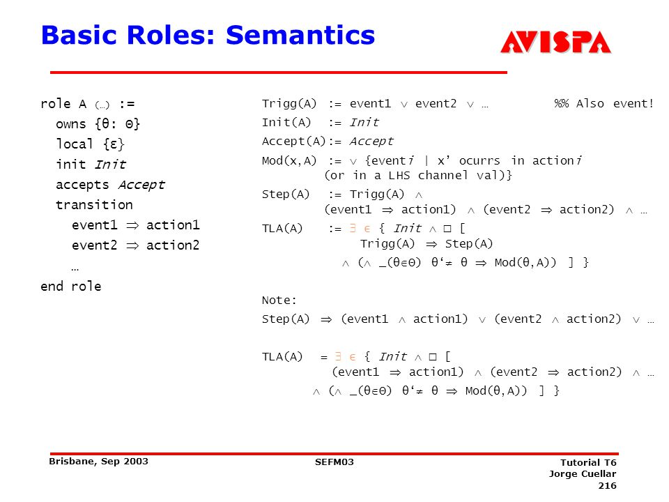 216 SEFM03 Tutorial T6 Jorge Cuellar Brisbane, Sep 2003 Basic Roles: Semantics role A (…) := owns {θ: Θ} local { ε} init Init accepts Accept transitio