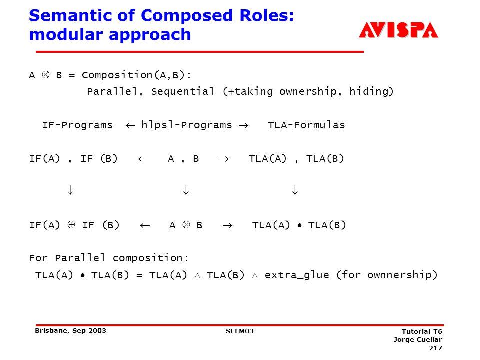 217 SEFM03 Tutorial T6 Jorge Cuellar Brisbane, Sep 2003 Semantic of Composed Roles: modular approach A B = Composition(A,B): Parallel, Sequential (+ta