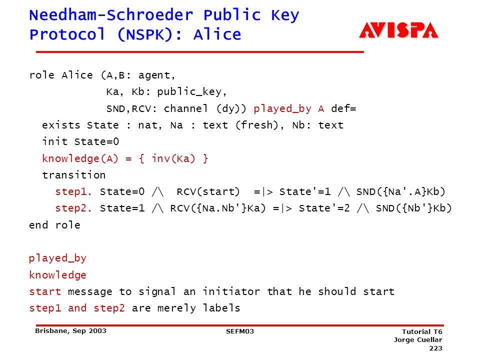 223 SEFM03 Tutorial T6 Jorge Cuellar Brisbane, Sep 2003 Needham-Schroeder Public Key Protocol (NSPK): Alice role Alice (A,B: agent, Ka, Kb: public_key