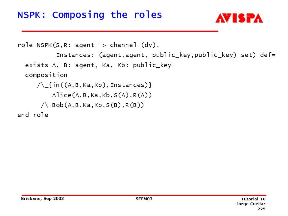 225 SEFM03 Tutorial T6 Jorge Cuellar Brisbane, Sep 2003 NSPK: Composing the roles role NSPK(S,R: agent -> channel (dy), Instances: (agent,agent, publi