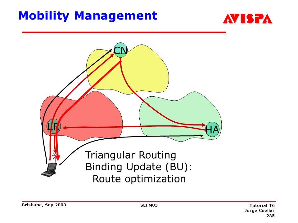 235 SEFM03 Tutorial T6 Jorge Cuellar Brisbane, Sep 2003 LR HA Triangular Routing Binding Update (BU): Route optimization CN Mobility Management