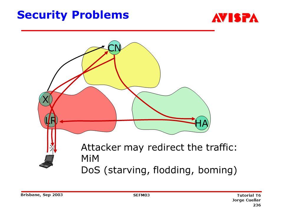 236 SEFM03 Tutorial T6 Jorge Cuellar Brisbane, Sep 2003 LR HA Attacker may redirect the traffic: MiM DoS (starving, flodding, boming) CN Security Prob