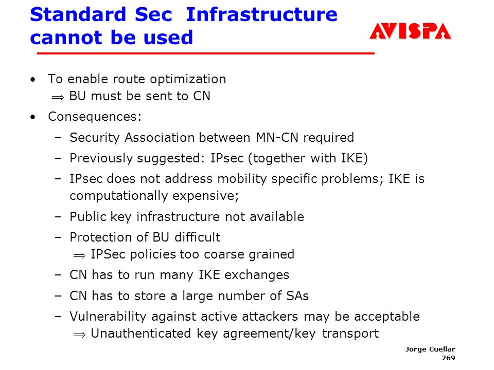 269 SEFM03 Tutorial T6 Jorge Cuellar Brisbane, Sep 2003 Standard Sec Infrastructure cannot be used To enable route optimization BU must be sent to CN