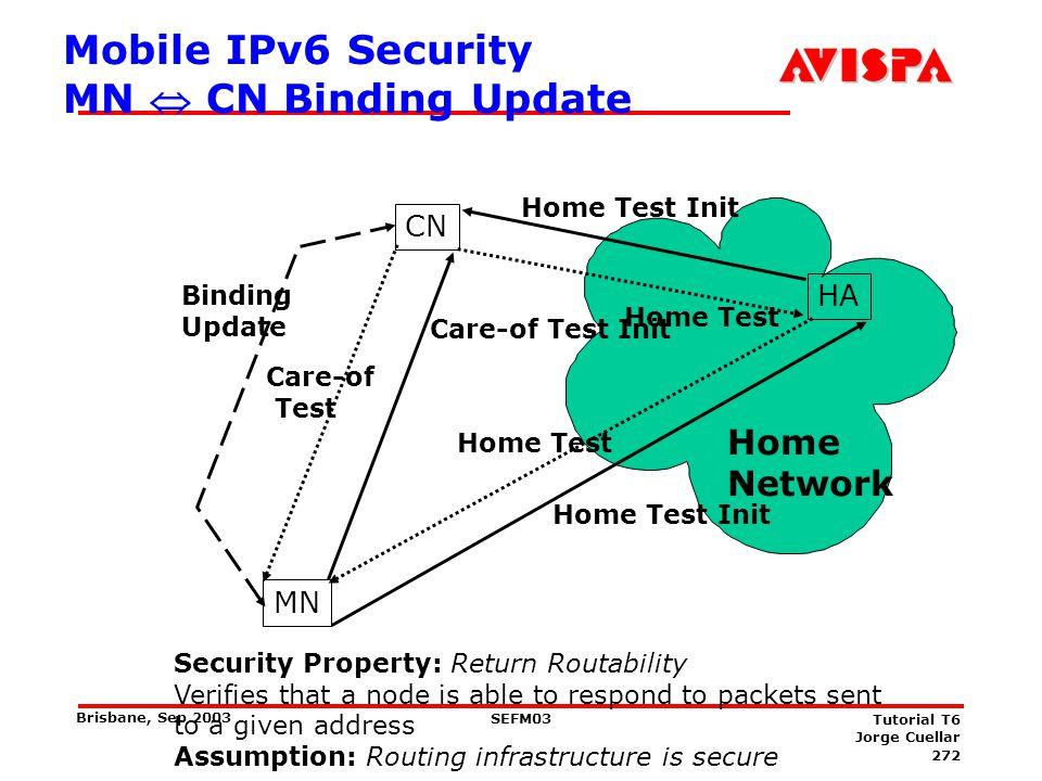 272 SEFM03 Tutorial T6 Jorge Cuellar Brisbane, Sep 2003 Mobile IPv6 Security MN CN Binding Update MN Home Network CN HA Home Test Init Binding Update