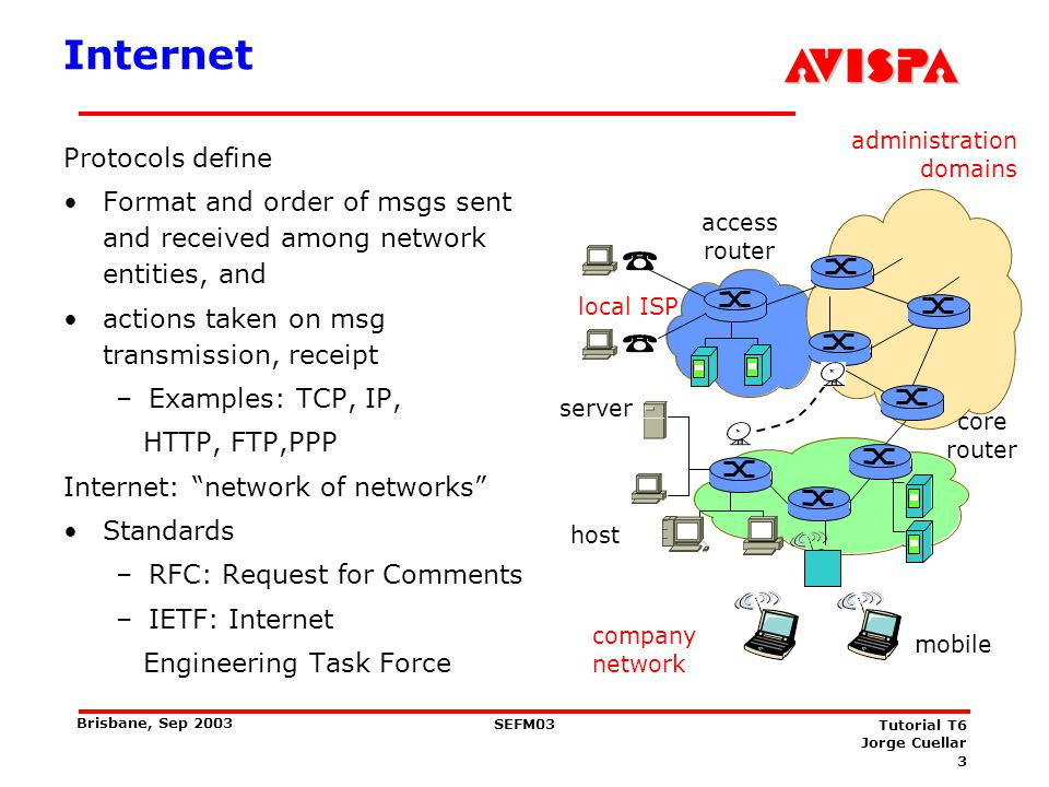 3 SEFM03 Tutorial T6 Jorge Cuellar Brisbane, Sep 2003 Internet Protocols define Format and order of msgs sent and received among network entities, and
