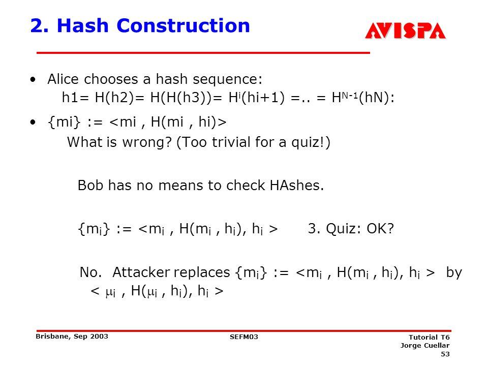 53 SEFM03 Tutorial T6 Jorge Cuellar Brisbane, Sep 2003 2. Hash Construction Alice chooses a hash sequence: h1= H(h2)= H(H(h3))= H i (hi+1) =.. = H N-1