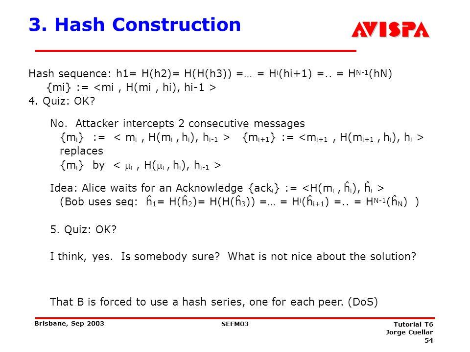 54 SEFM03 Tutorial T6 Jorge Cuellar Brisbane, Sep 2003 3. Hash Construction Hash sequence: h1= H(h2)= H(H(h3)) =… = H i (hi+1) =.. = H N-1 (hN) {mi} :