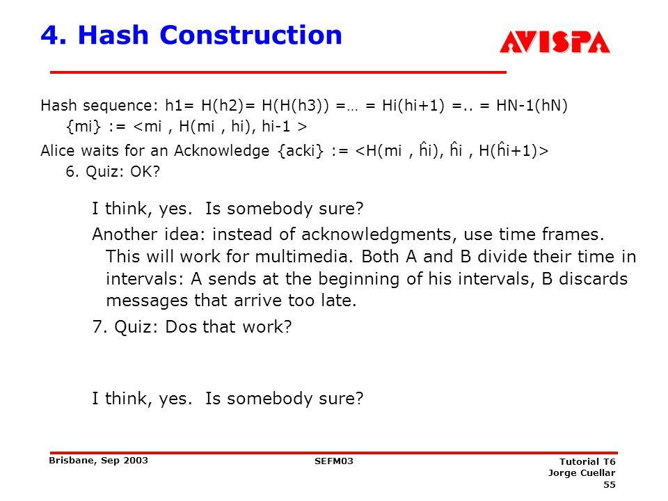 55 SEFM03 Tutorial T6 Jorge Cuellar Brisbane, Sep 2003 4. Hash Construction Hash sequence: h1= H(h2)= H(H(h3)) =… = Hi(hi+1) =.. = HN-1(hN) {mi} := Al