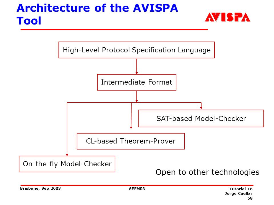 58 SEFM03 Tutorial T6 Jorge Cuellar Brisbane, Sep 2003 Architecture of the AVISPA Tool Open to other technologies High-Level Protocol Specification La