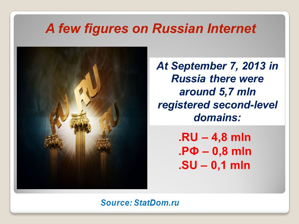 The age distribution of weekly audience for Internet, TV and radio in Russia in 2012 (Q1) TV Radio Internet 1870