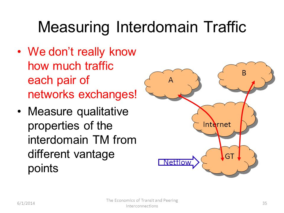Measuring Interdomain Traffic We dont really know how much traffic each pair of networks exchanges! Measure qualitative properties of the interdomain