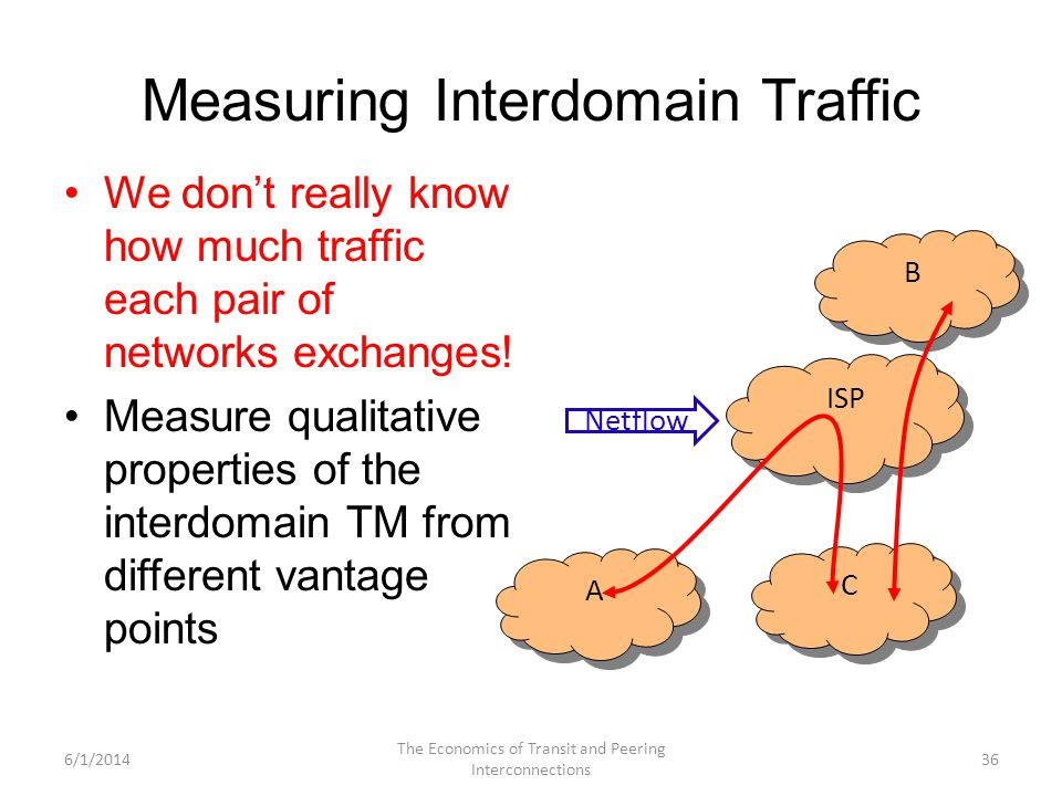 Measuring Interdomain Traffic We dont really know how much traffic each pair of networks exchanges.