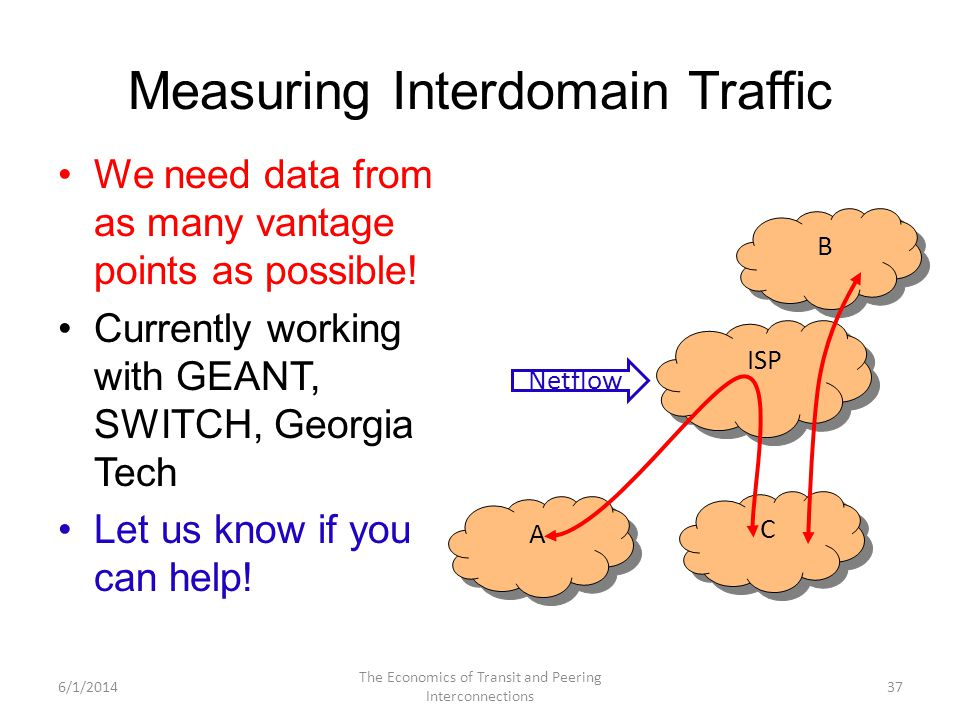 Measuring Interdomain Traffic We need data from as many vantage points as possible.