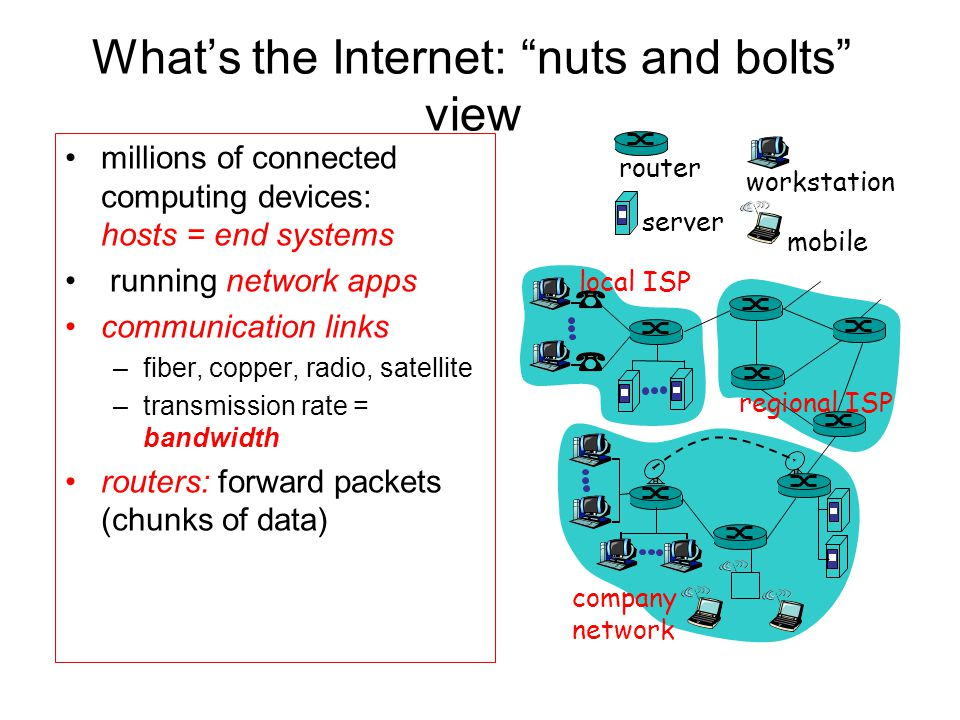 Whats the Internet: nuts and bolts view millions of connected computing devices: hosts = end systems running network apps communication links –fiber,