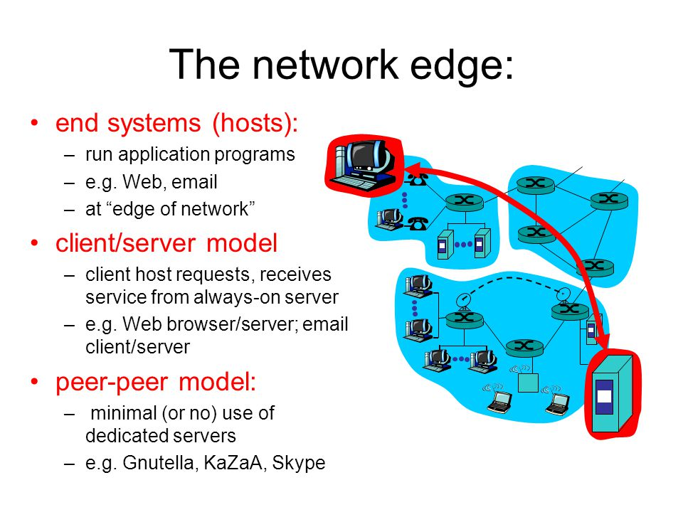 The network edge: end systems (hosts): –run application programs –e.g. Web, email –at edge of network client/server model –client host requests, recei