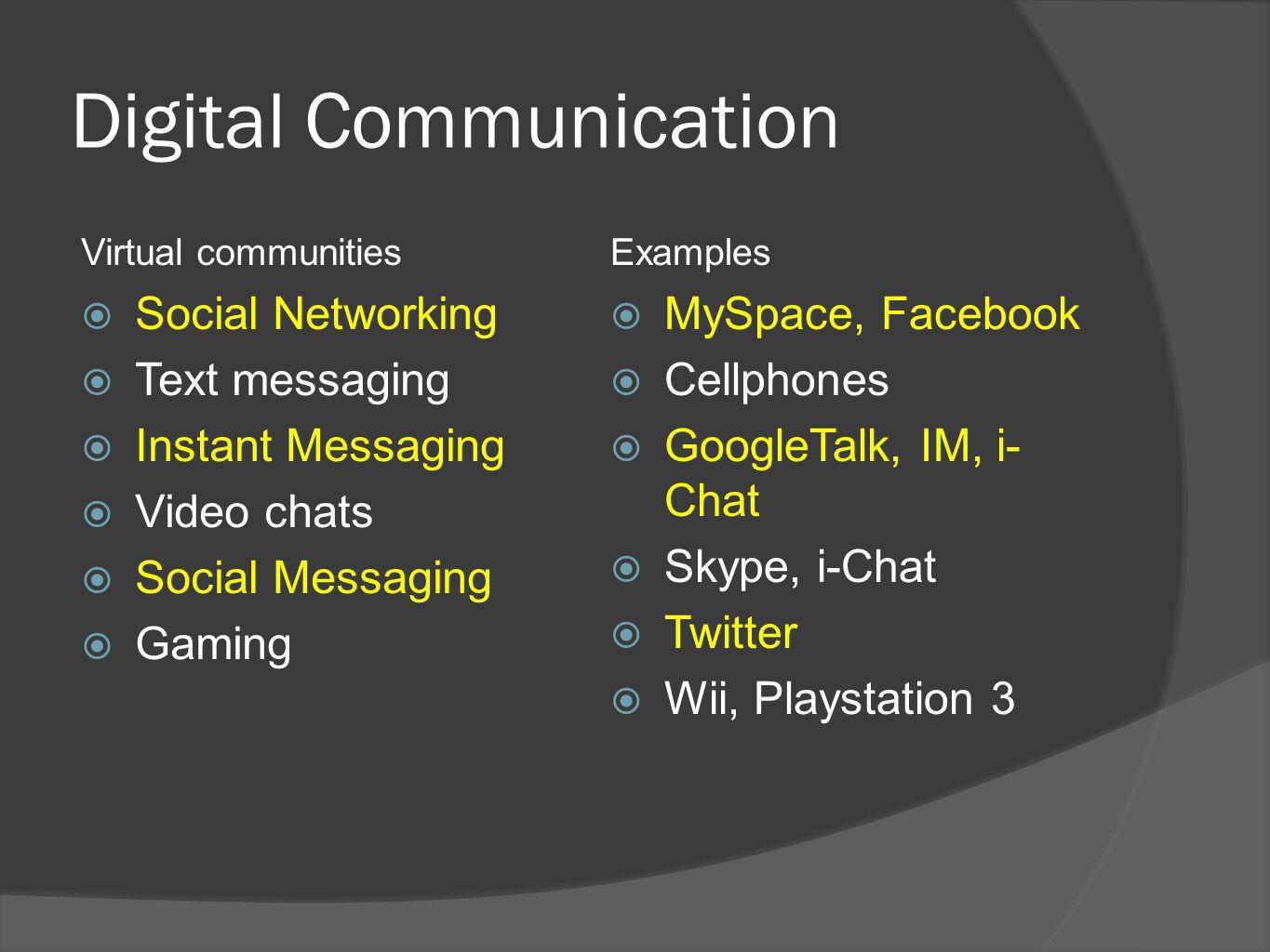 Digital Communication Virtual communities Social Networking Text messaging Instant Messaging Video chats Social Messaging Gaming Examples MySpace, Facebook Cellphones GoogleTalk, IM, i- Chat Skype, i-Chat Twitter Wii, Playstation 3