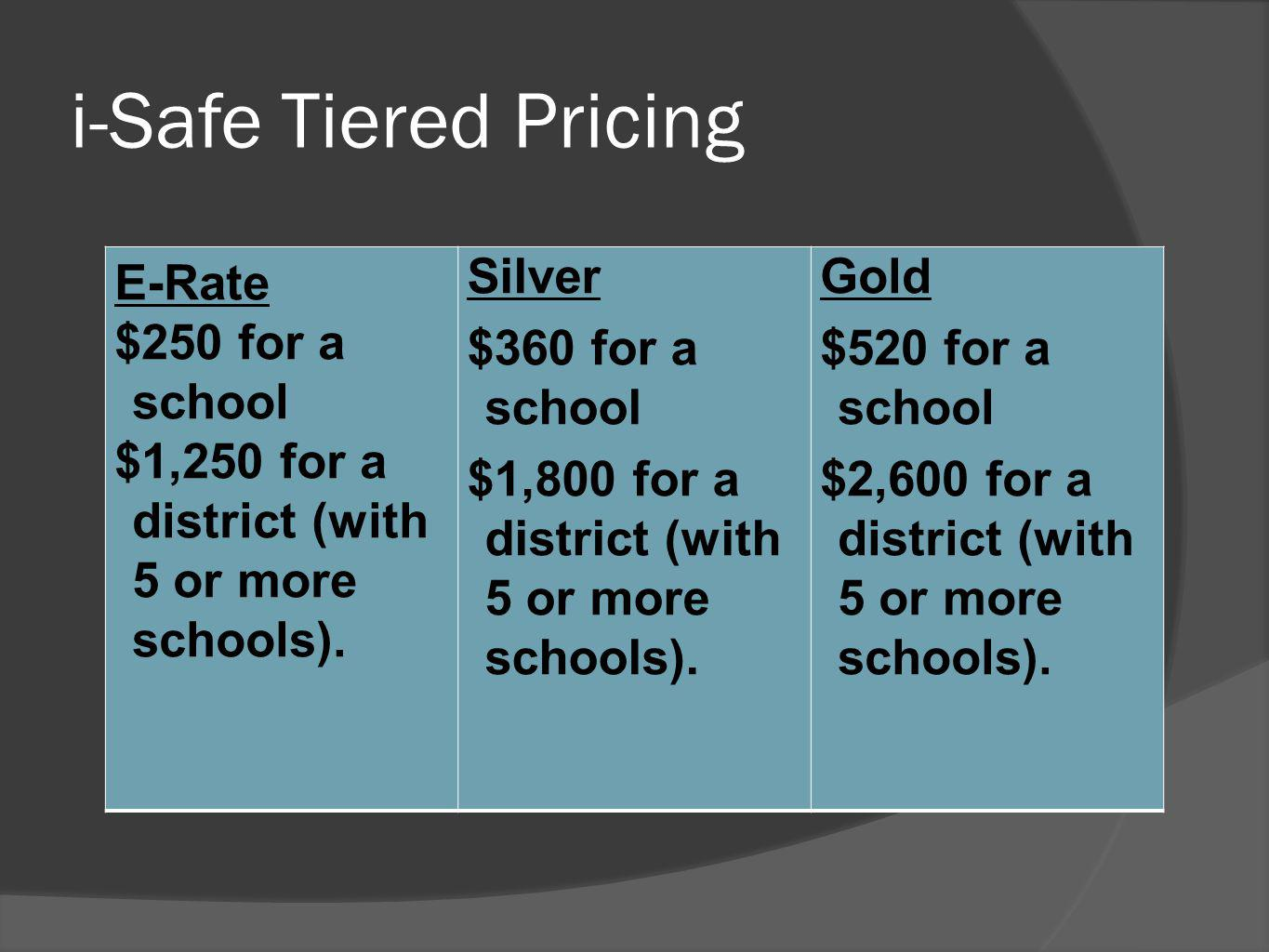 i-Safe Tiered Pricing E-Rate $250 for a school $1,250 for a district (with 5 or more schools).