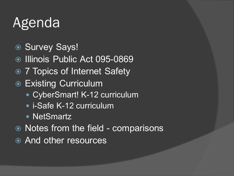 Agenda Survey Says! Illinois Public Act 095-0869 7 Topics of Internet Safety Existing Curriculum CyberSmart! K-12 curriculum i-Safe K-12 curriculum Ne