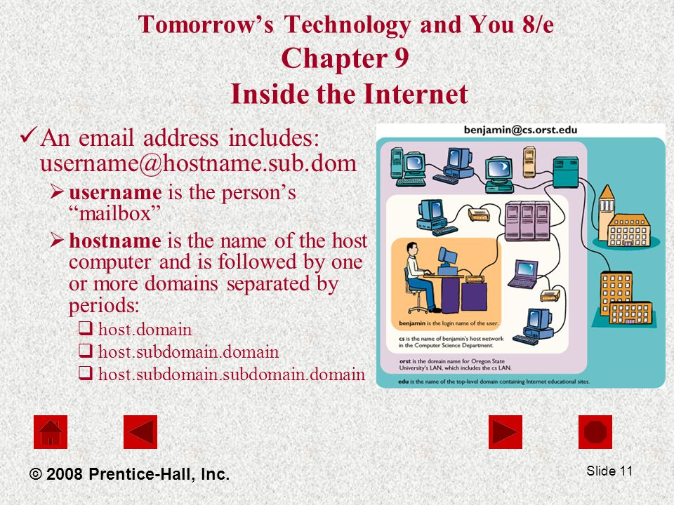 Slide 11 Tomorrows Technology and You 8/e Chapter 9 Inside the Internet An email address includes: username@hostname.sub.dom username is the persons m