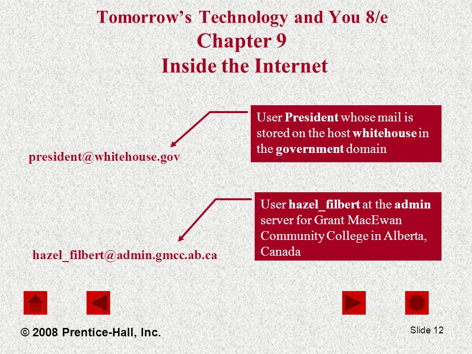 Slide 12 Tomorrows Technology and You 8/e Chapter 9 Inside the Internet © 2008 Prentice-Hall, Inc. president@whitehouse.gov User President whose mail