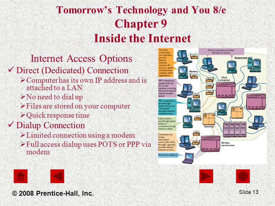 Slide 13 Tomorrows Technology and You 8/e Chapter 9 Inside the Internet Internet Access Options Direct (Dedicated) Connection Computer has its own IP address and is attached to a LAN No need to dial up Files are stored on your computer Quick response time Dialup Connection Limited connection using a modem Full access dialup uses POTS or PPP via modem © 2008 Prentice-Hall, Inc.
