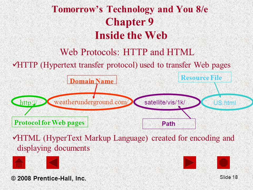 Slide 18 Tomorrows Technology and You 8/e Chapter 9 Inside the Web Web Protocols: HTTP and HTML HTTP (Hypertext transfer protocol) used to transfer Web pages HTML (HyperText Markup Language) created for encoding and displaying documents © 2008 Prentice-Hall, Inc.