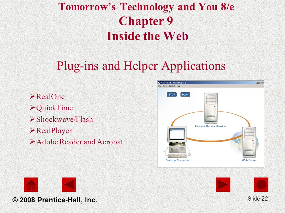 Slide 22 Tomorrows Technology and You 8/e Chapter 9 Inside the Web Plug-ins and Helper Applications © 2008 Prentice-Hall, Inc.