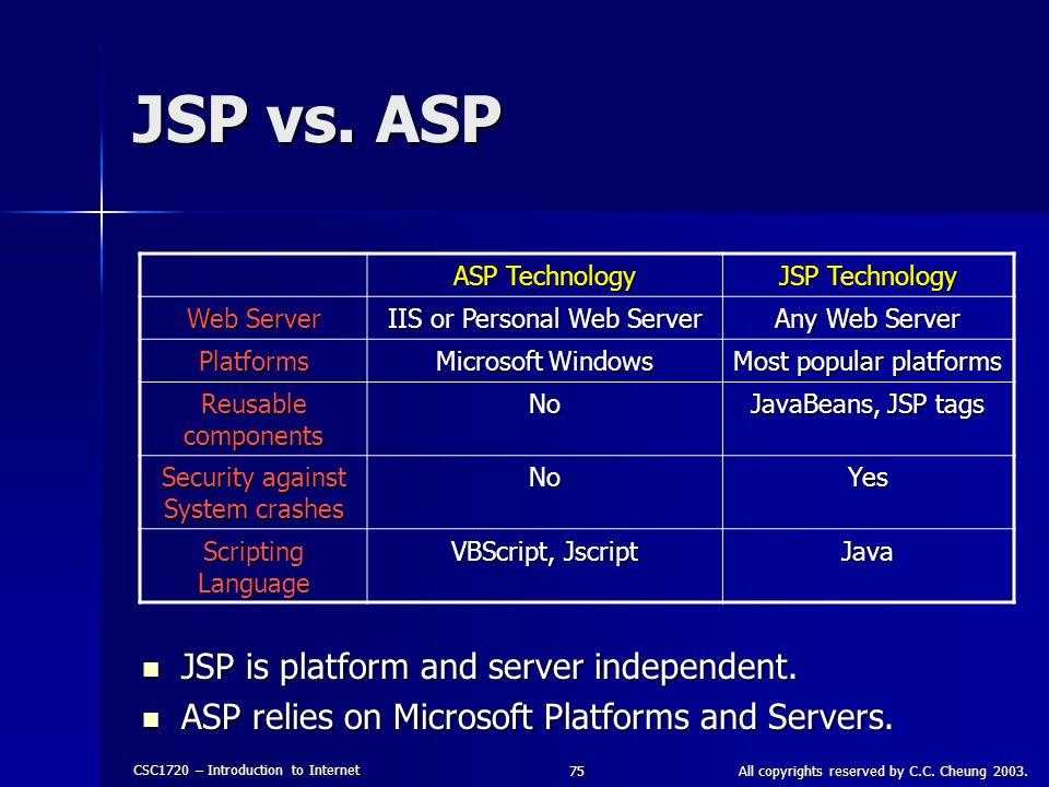 CSC1720 – Introduction to Internet All copyrights reserved by C.C. Cheung 2003.75 JSP vs. ASP JSP is platform and server independent. JSP is platform