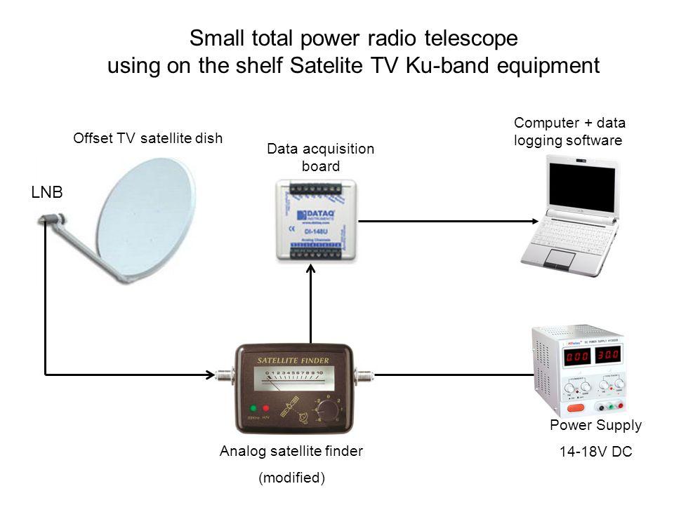 Small total power radio telescope using on the shelf Satelite TV Ku-band equipment Offset TV satellite dish Power Supply 14-18V DC Analog satellite fi