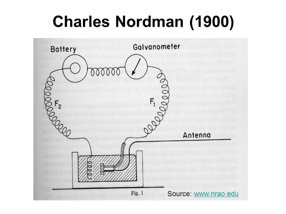 Charles Nordman (1900) Source: www.nrao.eduwww.nrao.edu