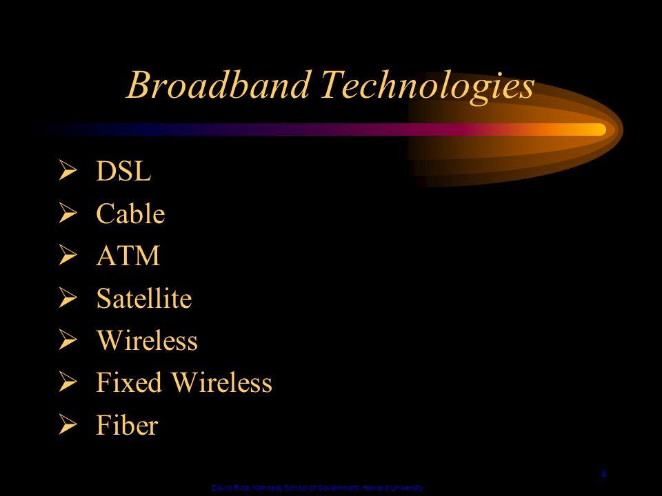David Rice, Kennedy School of Government, Harvard University 5 Broadband Penetration