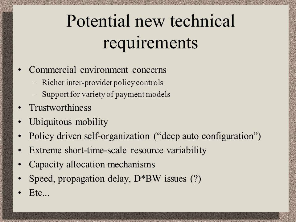 Potential new technical requirements Commercial environment concerns –Richer inter-provider policy controls –Support for variety of payment models Tru