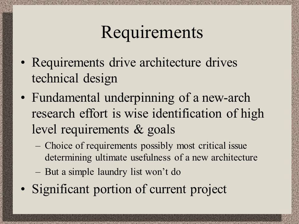 Info NewArch Project webpage: http://www.isi.edu/newarch –Initial whitepaper –Background papers –Bibliography –Draft proposals –Workshop CFPs, agendas and schedules, summaries –Simulation descriptions and results –Code
